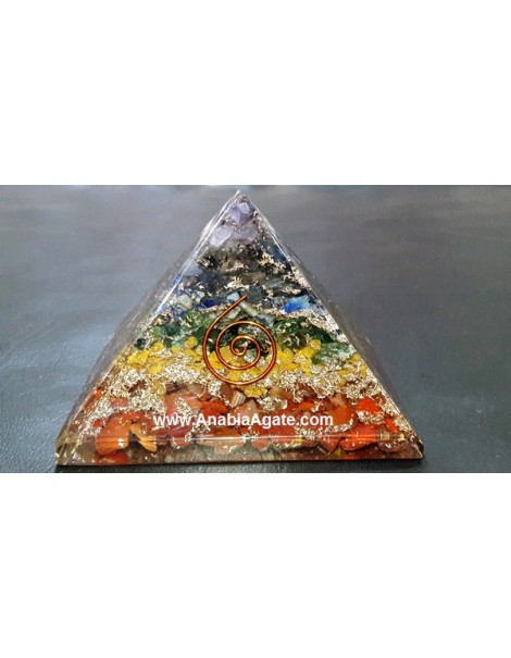 ORGONITE EMF PROTECTION